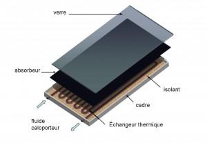 capteur-solaire-plan-vitré