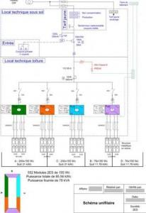 schéma PV