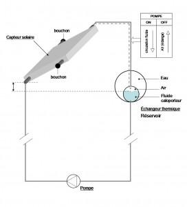 solaire-thermique-stc-circuit